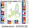European Union states complete collection: map, plate, name, currency unit. - stock vector