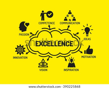 Excellence. Chart with keywords and icons on yellow background - stock vector