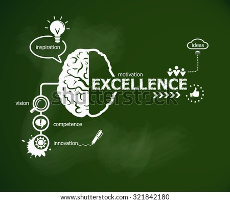Excellence concept and brain. Hand writing Entrepreneur with chalk on green school board - stock vector
