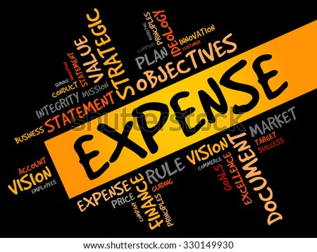 Expense word cloud, business concept - stock vector