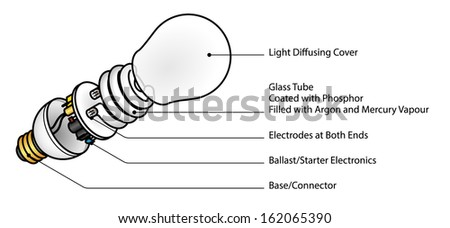 Lamp Starter Stock Photos Images Amp Pictures Shutterstock