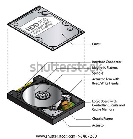 disk drive diagram mtd drive diagram