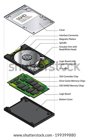 Exploded view of a Solid State Hybrid Disk drive (SSHD) with labels. - stock vector