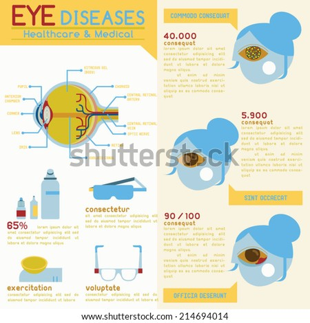 Eye diseases set - stock vector