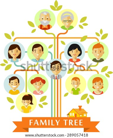 Family tree generation people faces icons infographic avatars in flat style