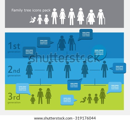 Family tree icon pack with three generations - stock vector