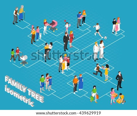 Family Tree Isometric Flowchart Template Print Stock Vector