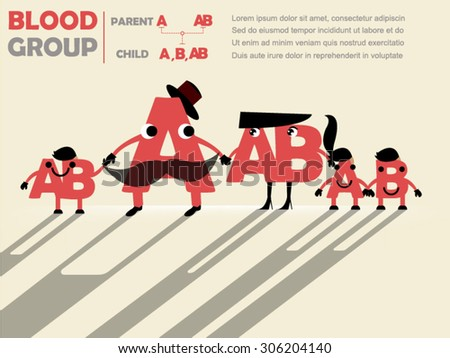 family tree's cute design of parent's blood group to child's blood group : father is A and mother is AB and child will be A or B or AB , blood group concept design