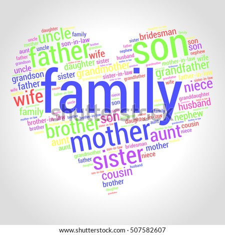 Family word cloud in shape of heart. Social concept.