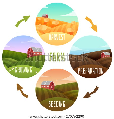 Farm Landscape life circle of farm. Vector illustration - stock vector