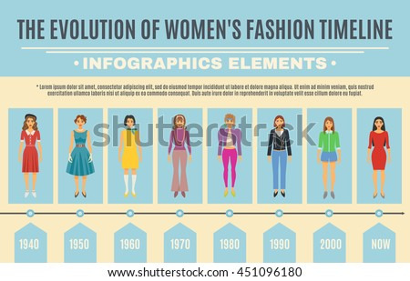 fashion evolution The continual adoption of new fashions among the many styles of available clothing is similar to darwin's theory of natural selection the driving force for fashion change is the need for social groups to express their unique identity through clothing, which fostered the rise of the fashion industry in the industrial age.