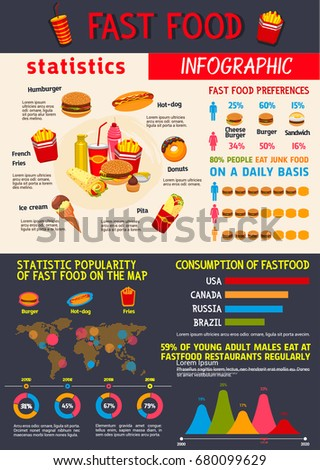 Fast Food Infographics Meals Consumption Preference Stock Vector