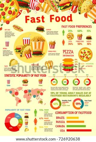 Fast Food Restaurant Menu Banner Fastfood Stock Vector 735722419