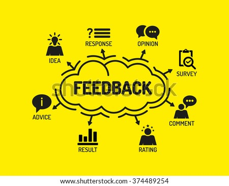 Feedback. Chart with keywords and icons on yellow background - stock vector
