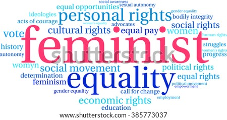 Feminist word cloud on a white background.