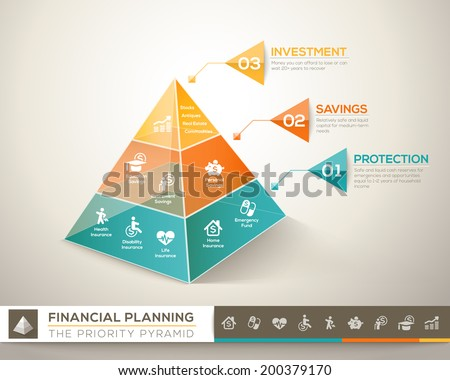 Financial planning pyramid infographic chart vector design element - stock vector