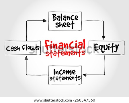 Financial statements process, business management strategy  - stock vector
