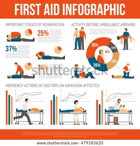first aid stock images royaltyfree images amp vectors