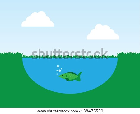 Fish in a pond with surrounding grass  - stock vector