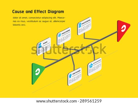 Fishbone diagram vector infographic stock vector royalty free fishbone diagram vector infographic ccuart Image collections