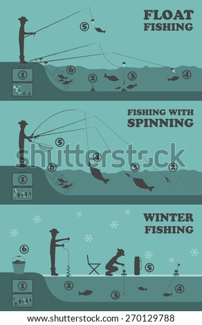 Fishing infographic. Float fishing, spinning, winter fishing. Set elements for creating your own infographic design. Vector illustration - stock vector
