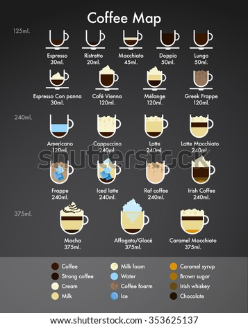 Flat bright coffee set cafe infographic in super hipster style, cup of coffee, classic and specialty barista drink recipes, coffee card, coffee map menu design