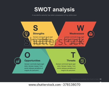 swot analysis for compoint australia