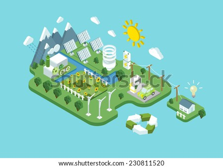 Flat 3d isometric ecology green renewable energy power consumption sustainable development recycling web infographic concept vector. Wind propeller turbine sun battery station eco natural agriculture. - stock vector