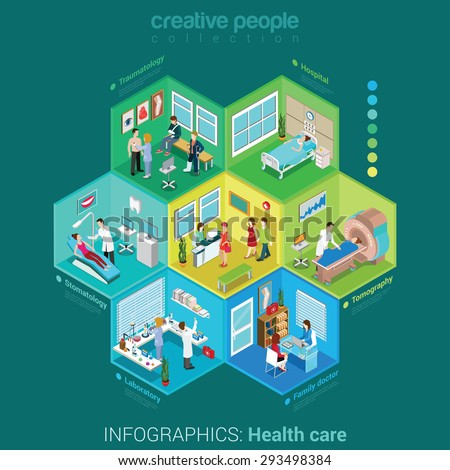 Flat 3d isometric health care hospital laboratory family doctor nurse infographic concept vector. Abstract interior room cell patient customer client visitor medical staff. Creative people collection. - stock vector