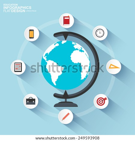 Flat design concepts of online education - stock vector