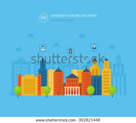 Flat design modern vector illustration icons set of online education, online training courses, e-learning, university, tutorials. School and university building icon. Urban landscape.