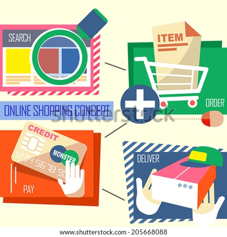 flat design of online shopping process with search, order, pay and deliver - stock vector