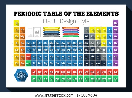 Flat design periodic table of the chemical elements. Vector - stock vector