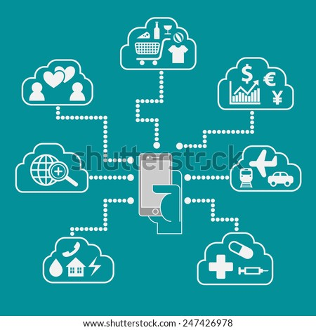 Flat design vector illustration concept for mobile internet connection of everything - stock vector