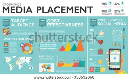 Flat design vector illustration infographics concept process icons set of modern web design, media placement, smm. New trend social media and online promotion search engine optimization. - stock vector