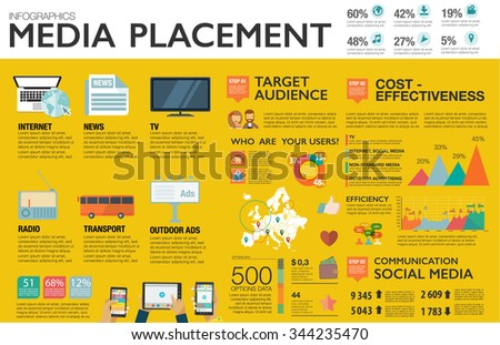 Flat design vector illustration infographics concept process icons set of modern webdesign, media placement, smm in Europe. New trend social media and online promotion search engine optimization - stock vector