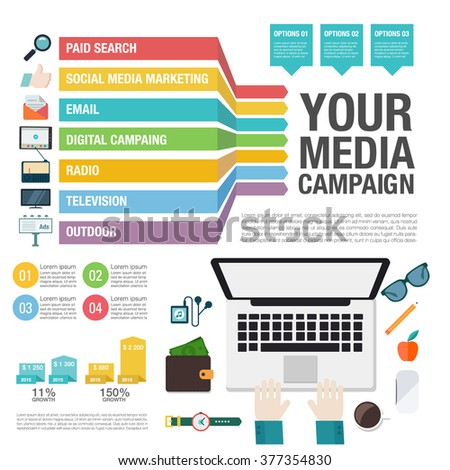 Flat design vector illustration. Infographics concept. Process of media campaign, media placement, smm. New trend social media and online promotion search engine optimization  - stock vector