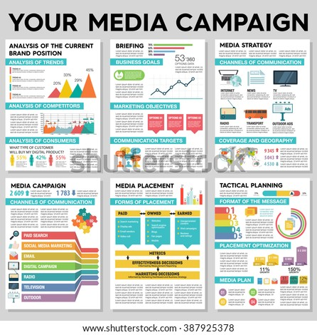 Flat design. Vector infographics about media placement, campaign, strategy, digital project, management, engagement, analysis, communication, website, advertising, marketing platform. Easy to edit map - stock vector