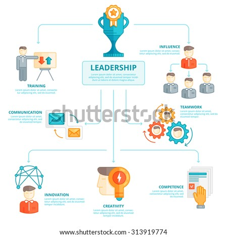 Flat line design elements of team building organization, leadership development concept, personal training, business people management. Modern infographic vector logo pictogram collection concept. - stock vector