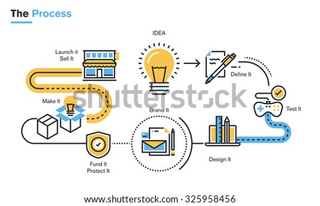 Flat line illustration product development process stock for Product development and design for manufacturing