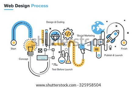 Flat line illustration of website design process from the idea through concept, design and development, testing, SEO, social marketing, to publishing and launch. Concept for website banner. - stock vector