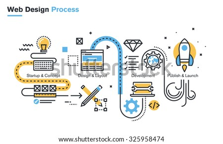 Flat line illustration of website design process from the idea through startup, design and development, quality assurance, optimization, to publishing and launch. Concept for website banner. - stock vector