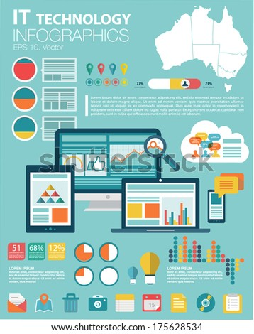 Flat modern infographics set and icons IT tehnology. Australia Map, Flat Icon and Information Graphics - stock vector