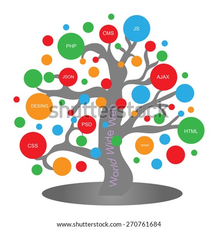 Flat Tree www website with rounded shapes. WORLD WIDE WEB vector illustration for site and mobile app. html, css, js, cms, php... - stock vector