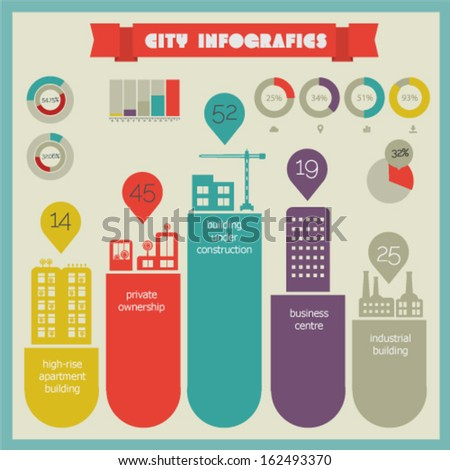 Flat ui design eco city infographic template - stock vector