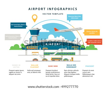 Flat vector airport infographic template. Terminal front with different transport types bringing passengers to the entrance. Multiple placeholders and other infographic elements with sample content.