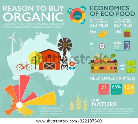 Flat vector concept infographic design elements: illustration of the reasons to buy environmentally friendly bio food. Eating natural health products, the development of farming. Eco organic economics - stock vector