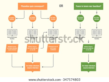 Flowchart Diagram Presentation Business Concept Developing Stock