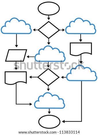 Flowchart plan as strategy to integrate cloud solutions into IT infrastructure concept - stock vector