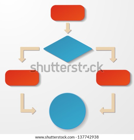 Flowchart with paper labels on the orange background. - stock vector